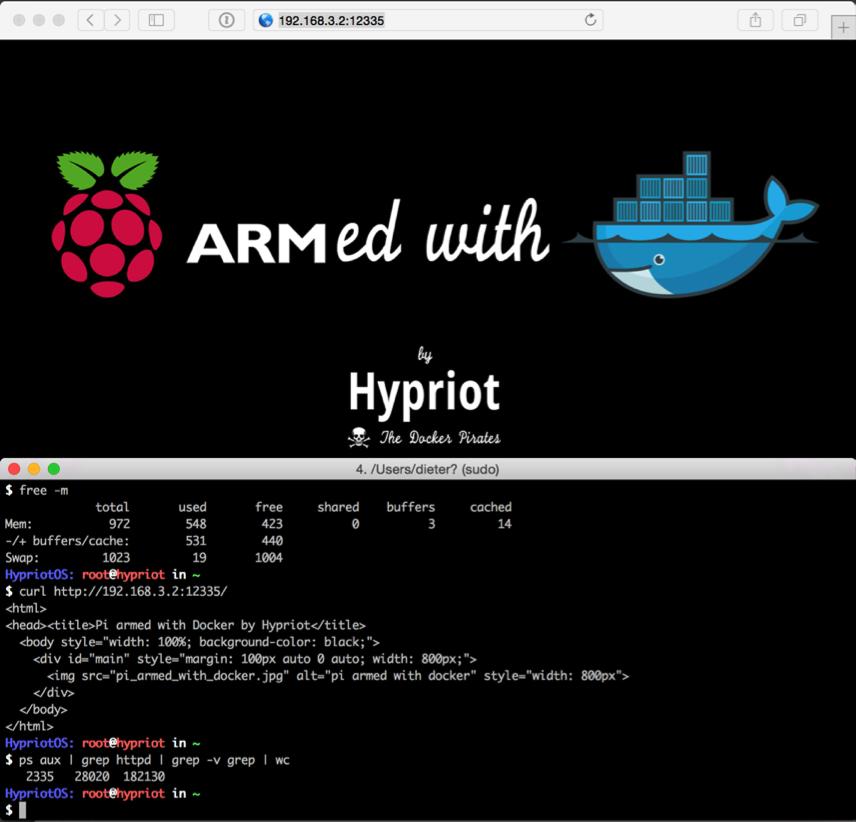 Run Docker On Raspberry Pi And Openwrt